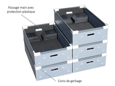 lauwers caisse triwall calage carton